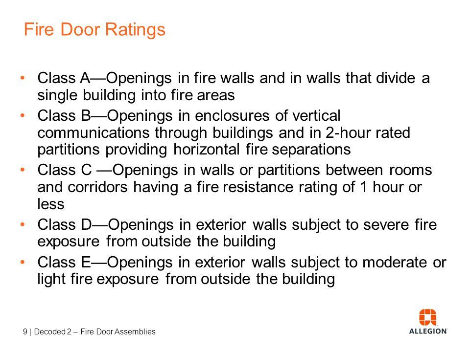 Swinging and Sliding Doors with Fire Door Hardware