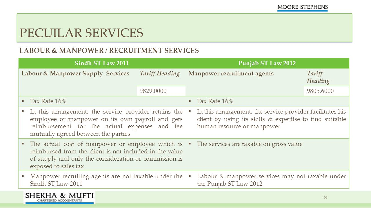 52 PECUILAR SERVICES Sindh ST Law 2011Punjab ST Law 2012 Labour & Manpower Supply ServicesTariff HeadingManpower recruitment agentsTariff Heading 9829
