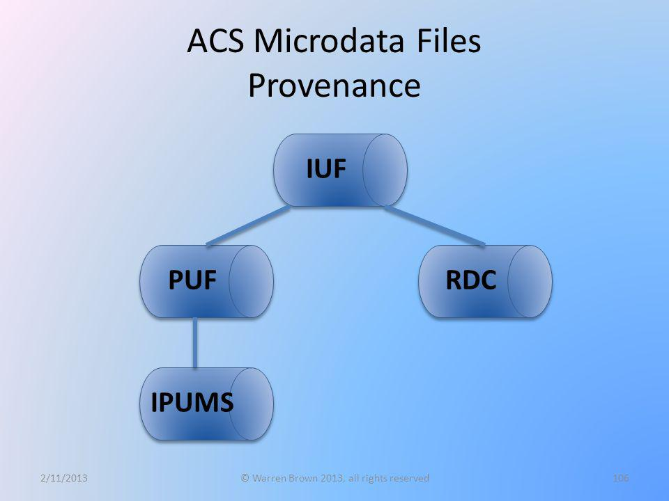 ACS Microdata Files Provenance 2/11/2013© Warren Brown 2013, all rights reserved106 IUF PUFRDC IPUMS