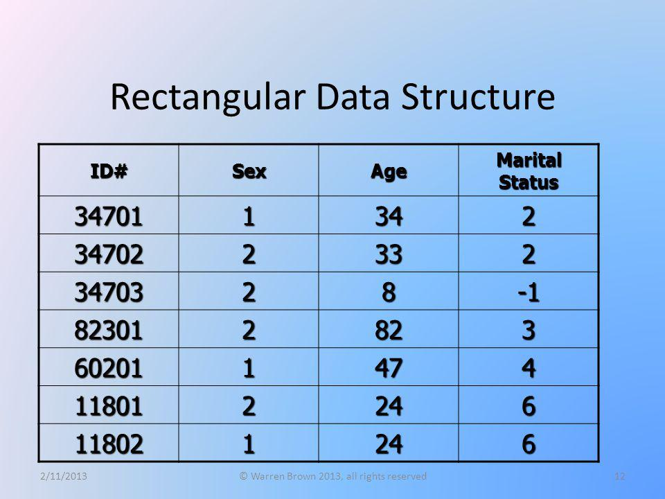 Rectangular Data Structure ID#SexAge Marital Status 347011342 347022332 3470328 823012823 602011474 118012246 118021246 2/11/2013© Warren Brown 2013,