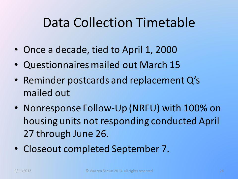 Data Collection Timetable Once a decade, tied to April 1, 2000 Questionnaires mailed out March 15 Reminder postcards and replacement Qs mailed out Non