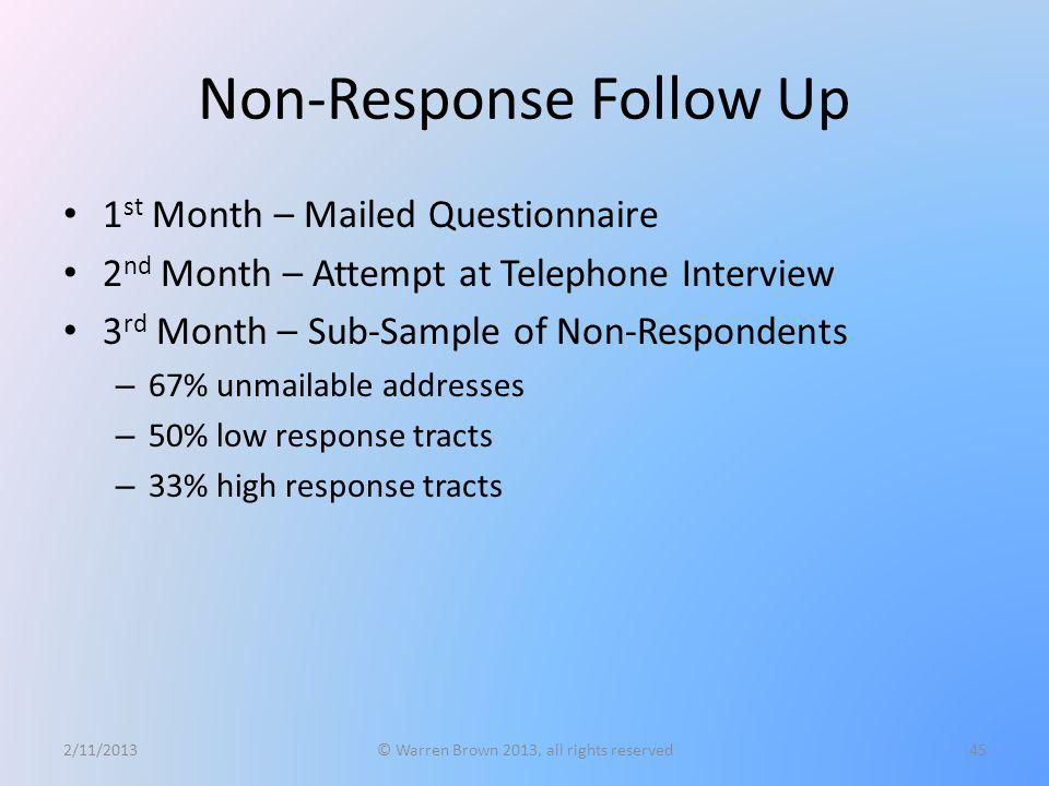 Non-Response Follow Up 1 st Month – Mailed Questionnaire 2 nd Month – Attempt at Telephone Interview 3 rd Month – Sub-Sample of Non-Respondents – 67%