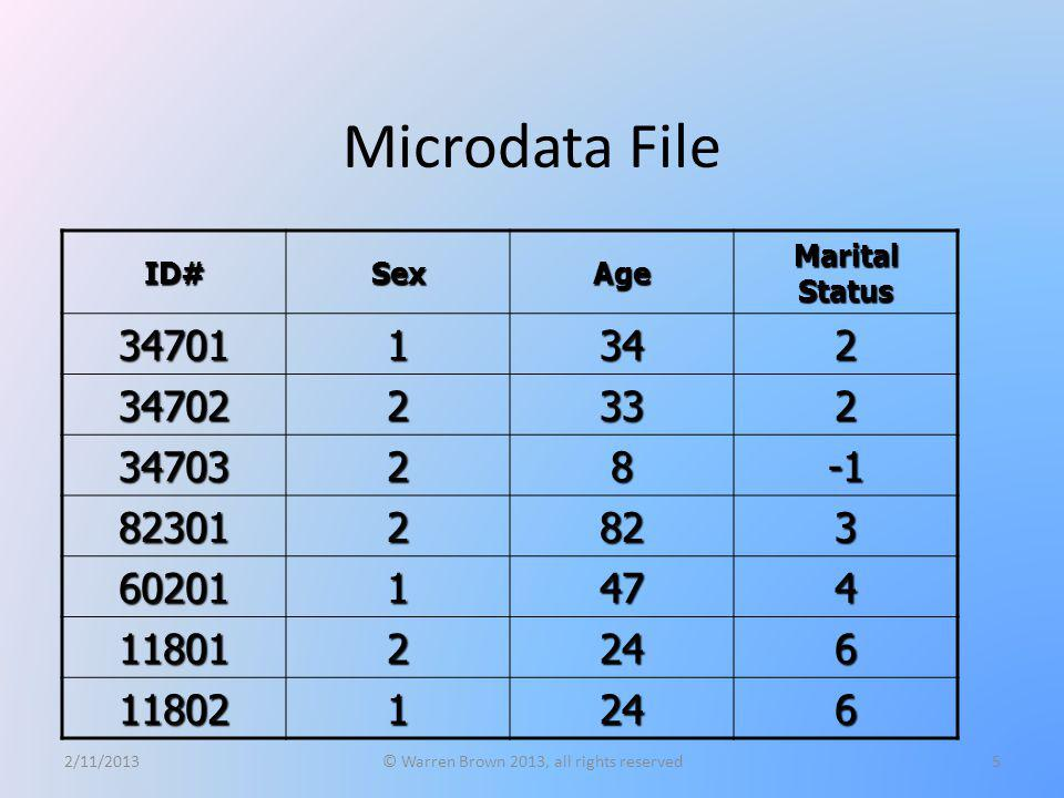 Microdata File ID#SexAge Marital Status 347011342 347022332 3470328 823012823 602011474 118012246 118021246 2/11/2013© Warren Brown 2013, all rights r