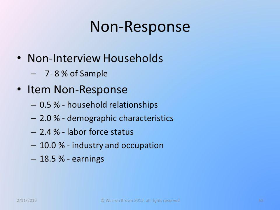 Non-Response Non-Interview Households – 7- 8 % of Sample Item Non-Response – 0.5 % - household relationships – 2.0 % - demographic characteristics – 2