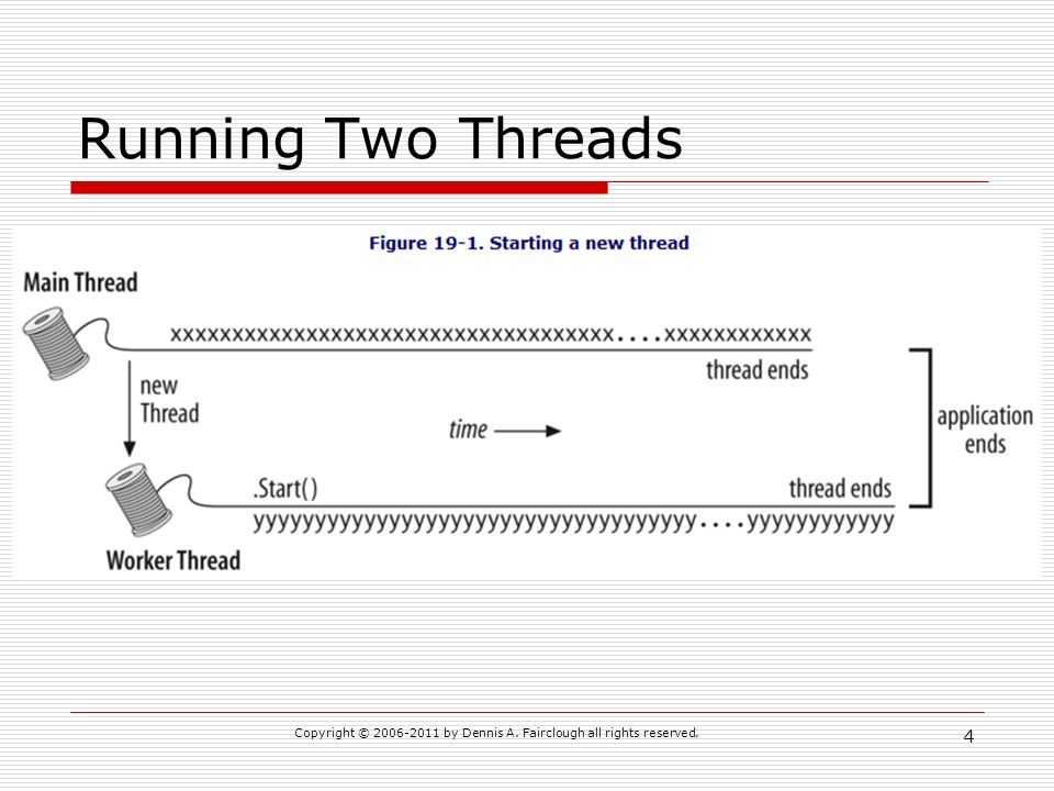 Running Two Threads Copyright © 2006-2011 by Dennis A. Fairclough all rights reserved. 4