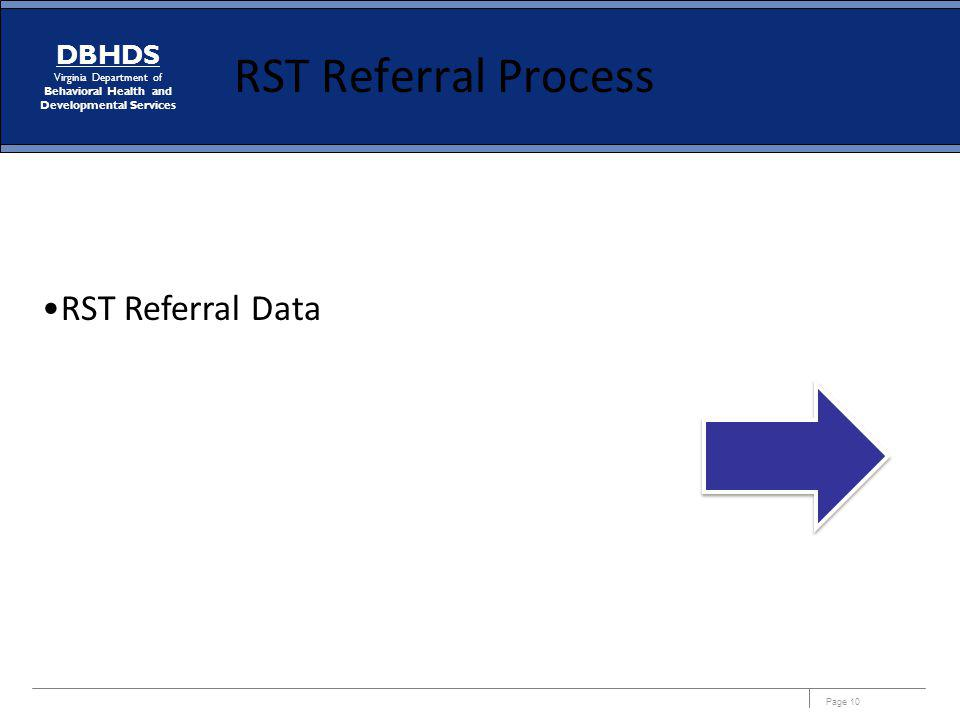 Page 10 DBHDS Virginia Department of Behavioral Health and Developmental Services RST Referral Data RST Referral Process