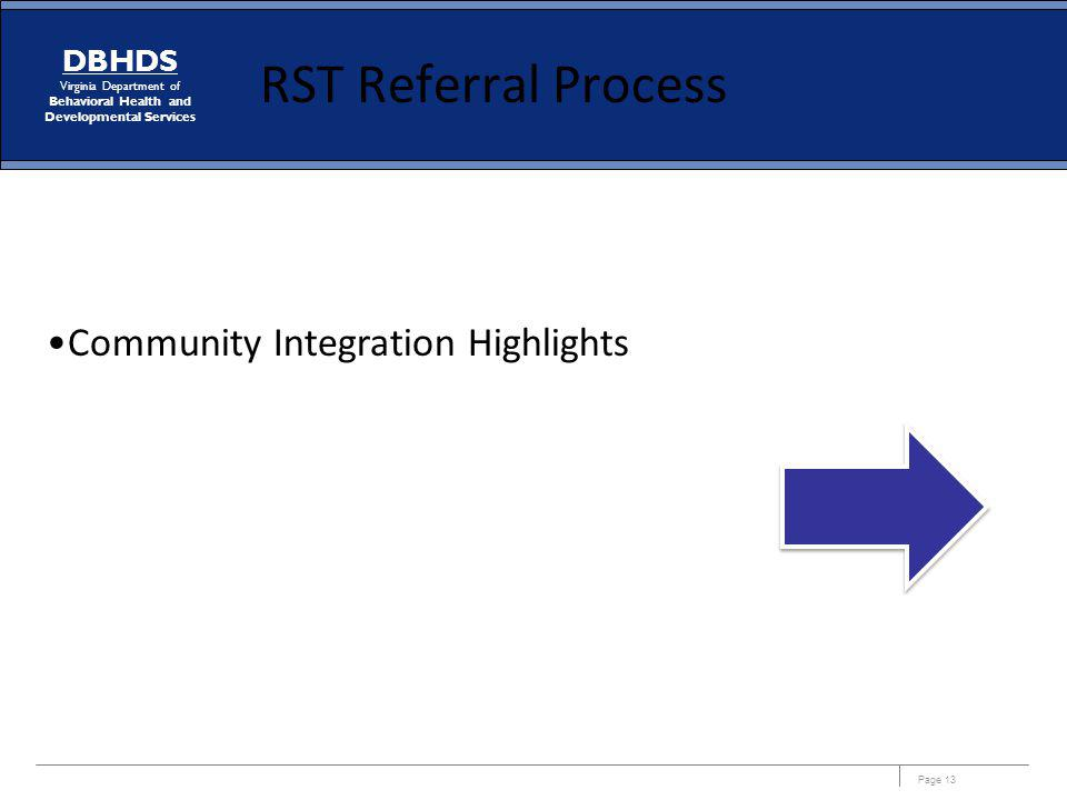 Page 13 DBHDS Virginia Department of Behavioral Health and Developmental Services Community Integration Highlights RST Referral Process