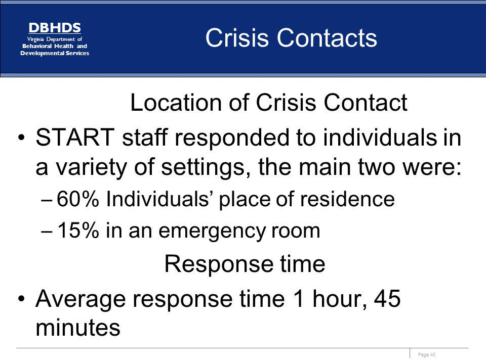 Page 40 DBHDS Virginia Department of Behavioral Health and Developmental Services Crisis Contacts Location of Crisis Contact START staff responded to