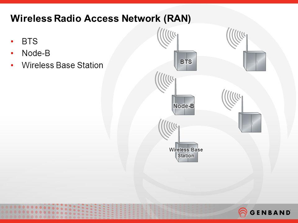 BTS Node-B Wireless Base Station Wireless Radio Access Network (RAN)