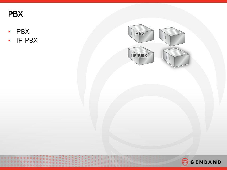 PBX IP-PBX PBX