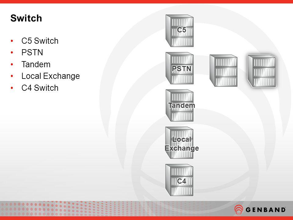 C5 Switch PSTN Tandem Local Exchange C4 Switch Switch