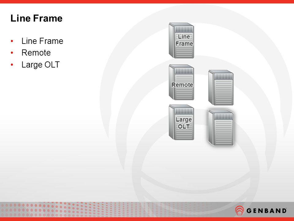 Line Frame Remote Large OLT Line Frame