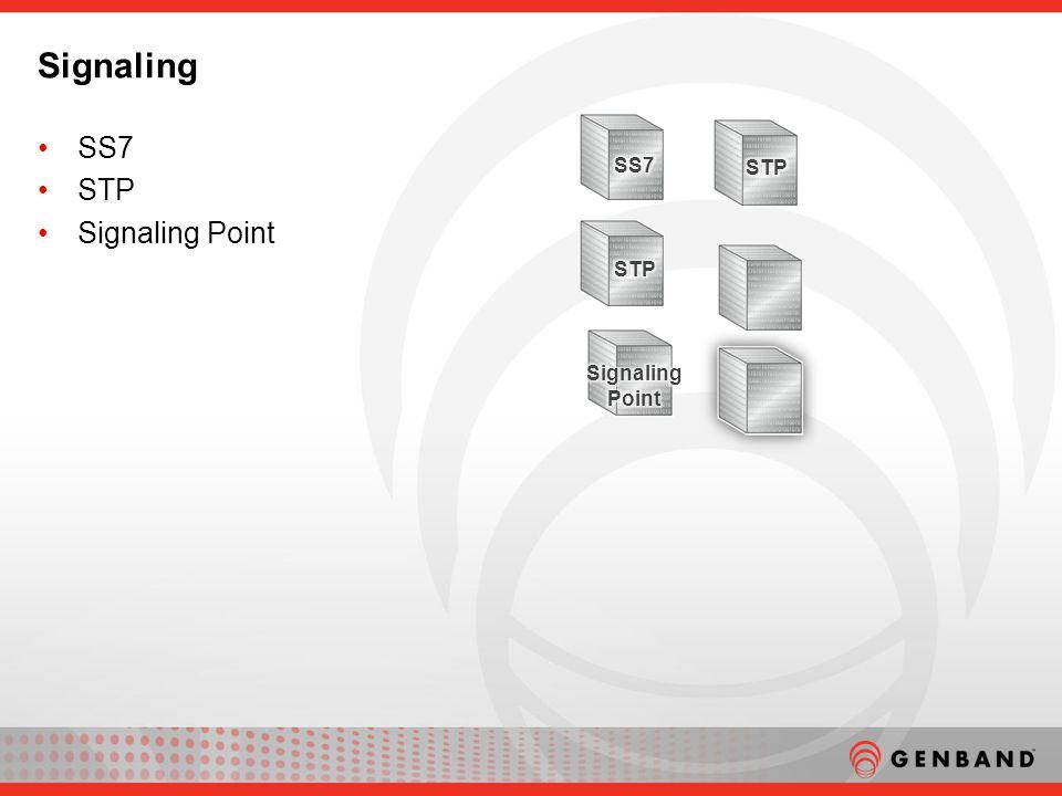 SS7 STP Signaling Point Signaling