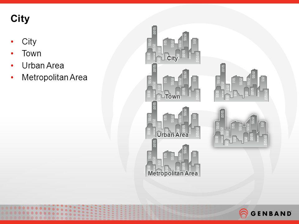 City Town Urban Area Metropolitan Area City