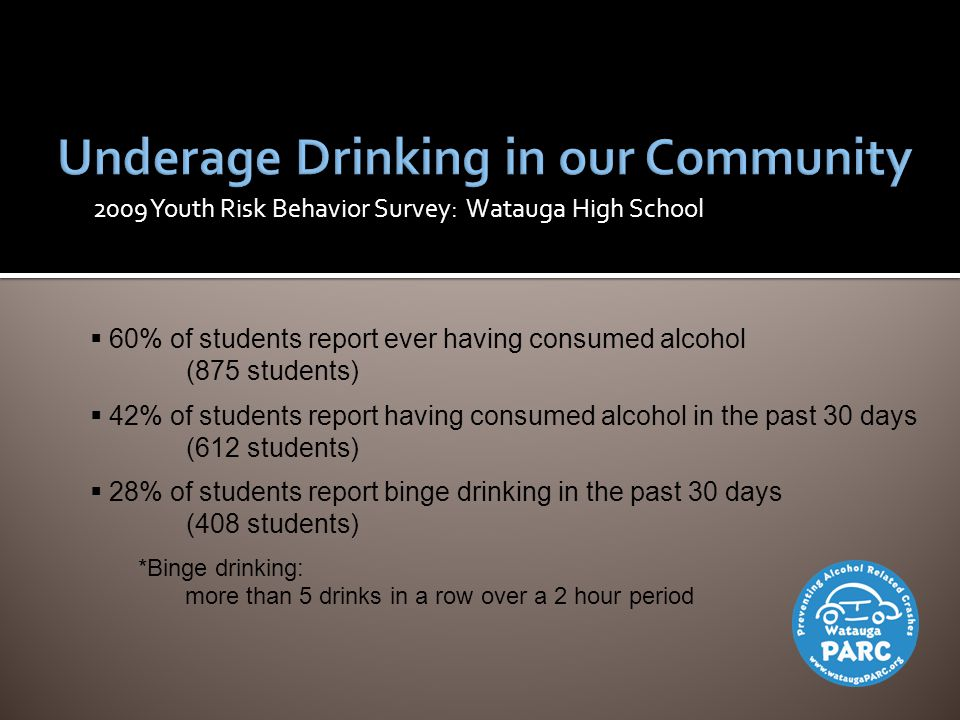 2009 Youth Risk Behavior Survey: Watauga High School 60% of students report ever having consumed alcohol (875 students) 42% of students report having