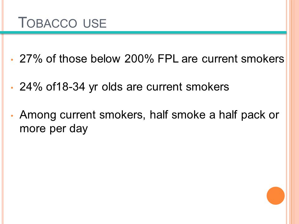 T OBACCO USE 27% of those below 200% FPL are current smokers 24% of18-34 yr olds are current smokers Among current smokers, half smoke a half pack or more per day