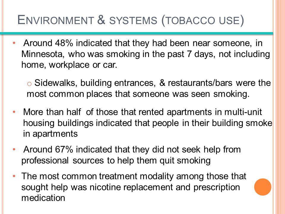 Around 48% indicated that they had been near someone, in Minnesota, who was smoking in the past 7 days, not including home, workplace or car.