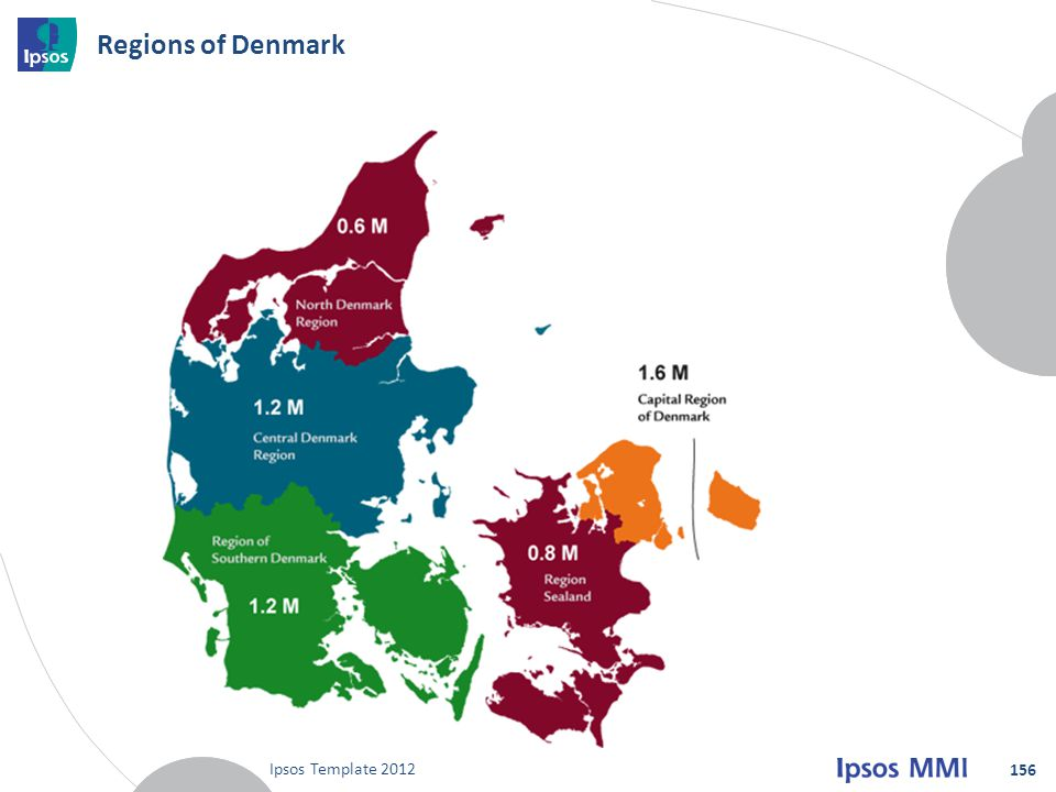Regions of Denmark Ipsos Template 2012 156