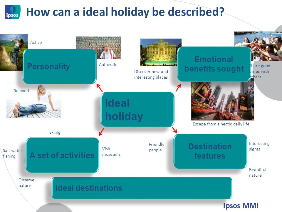 How can a ideal holiday be described.