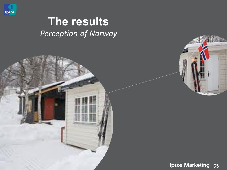 The results Perception of Norway 65