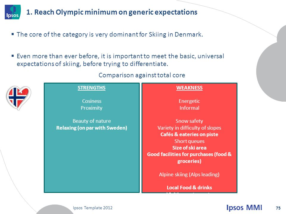 1. Reach Olympic minimum on generic expectations The core of the category is very dominant for Skiing in Denmark. Even more than ever before, it is im
