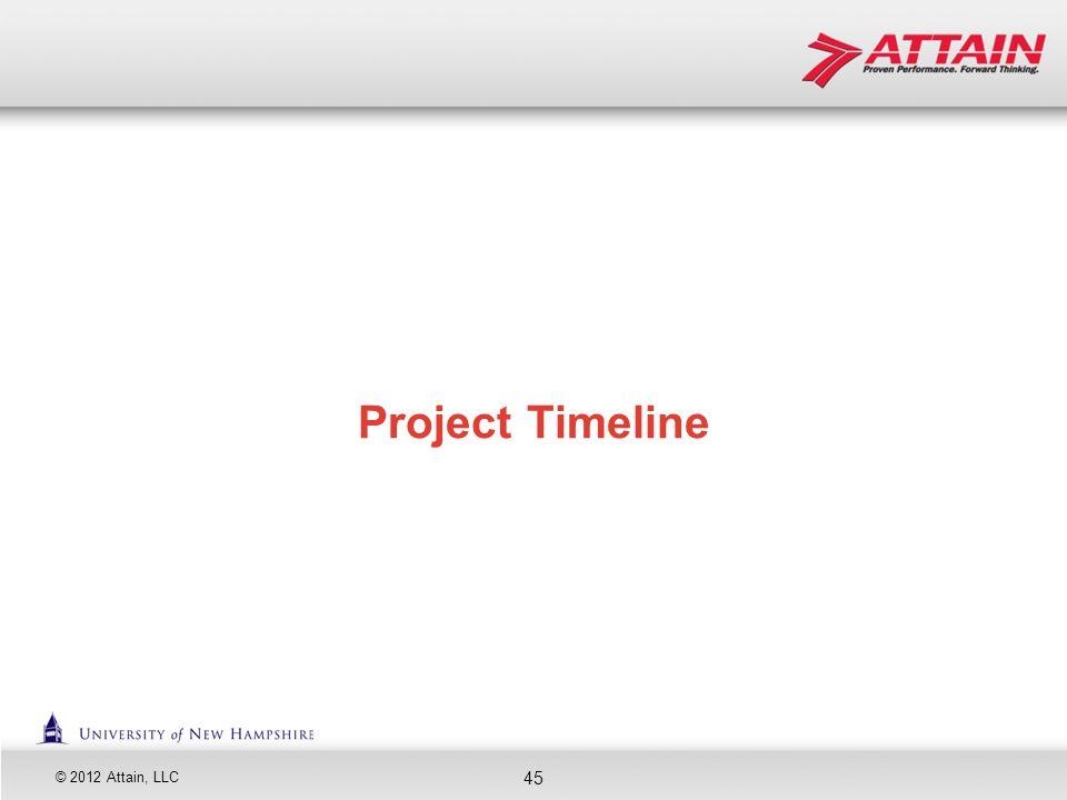 © 2012 Attain, LLC 45 Project Timeline