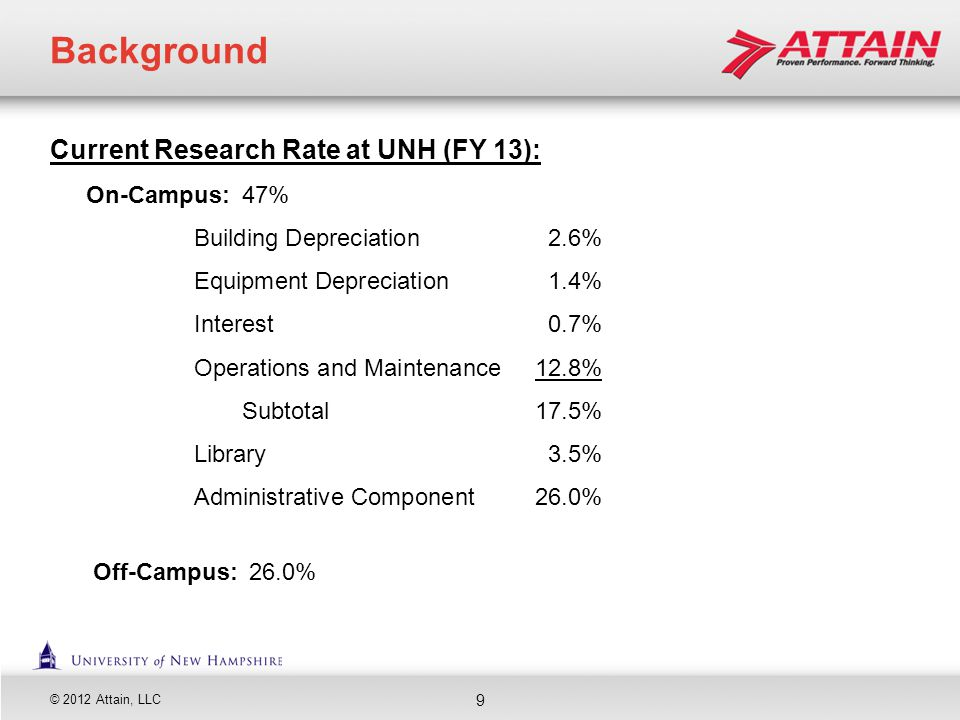 © 2012 Attain, LLC Current Research Rate at UNH (FY 13): On-Campus:47% Building Depreciation2.6% Equipment Depreciation1.4% Interest0.7% Operations an