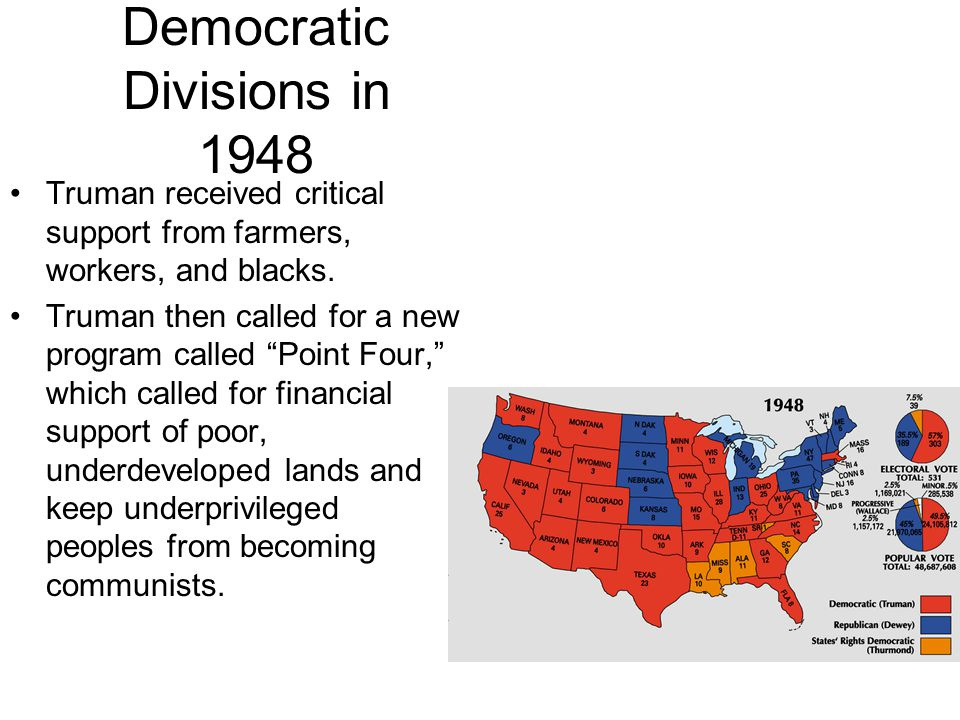 Democratic Divisions in 1948 Truman received critical support from farmers, workers, and blacks. Truman then called for a new program called Point Fou