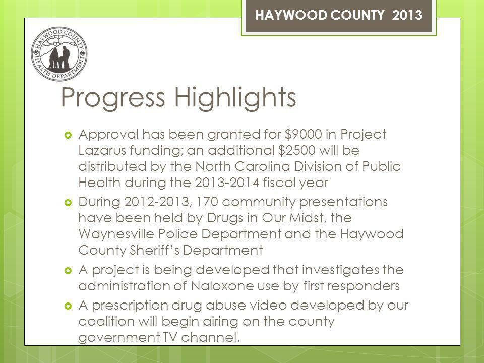 Progress Highlights Approval has been granted for $9000 in Project Lazarus funding; an additional $2500 will be distributed by the North Carolina Division of Public Health during the 2013-2014 fiscal year During 2012-2013, 170 community presentations have been held by Drugs in Our Midst, the Waynesville Police Department and the Haywood County Sheriffs Department A project is being developed that investigates the administration of Naloxone use by first responders A prescription drug abuse video developed by our coalition will begin airing on the county government TV channel.