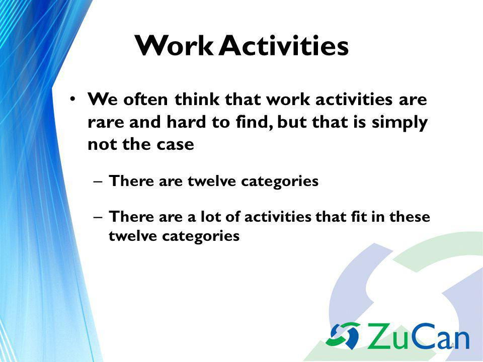 Work Activities Twelve countable work activities – The hours are reported under code 120 by adding an activity under Add Activity on the Skill Development screen 35