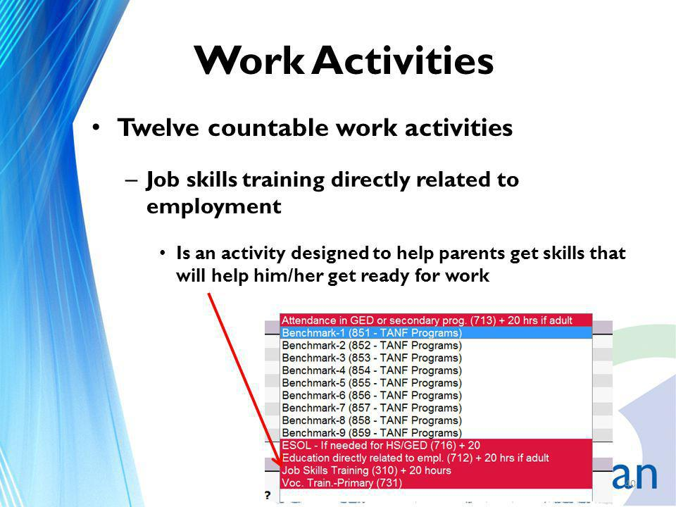 Work Activities Twelve countable work activities – Job skills training directly related to employment Is an activity designed to help parents get skills that will help him/her get ready for work 40