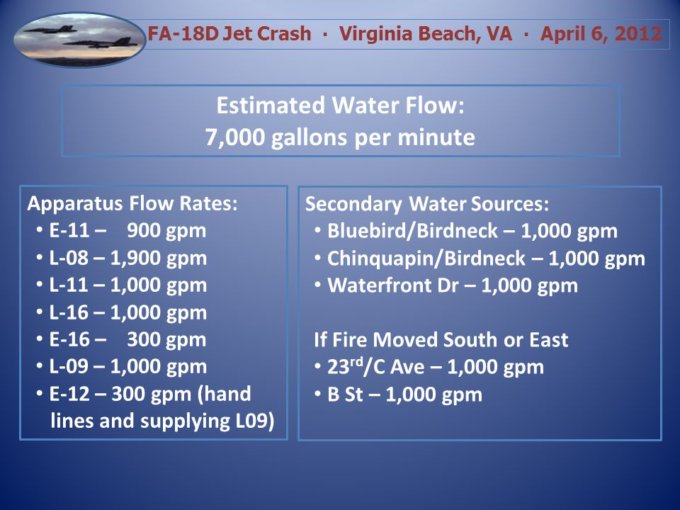 FA-18D Jet Crash Virginia Beach, VA April 6, 2012 Estimated Water Flow: 7,000 gallons per minute Apparatus Flow Rates: E-11 – 900 gpm L-08 – 1,900 gpm L-11 – 1,000 gpm L-16 – 1,000 gpm E-16 – 300 gpm L-09 – 1,000 gpm E-12 – 300 gpm (hand lines and supplying L09) Secondary Water Sources: Bluebird/Birdneck – 1,000 gpm Chinquapin/Birdneck – 1,000 gpm Waterfront Dr – 1,000 gpm If Fire Moved South or East 23 rd /C Ave – 1,000 gpm B St – 1,000 gpm