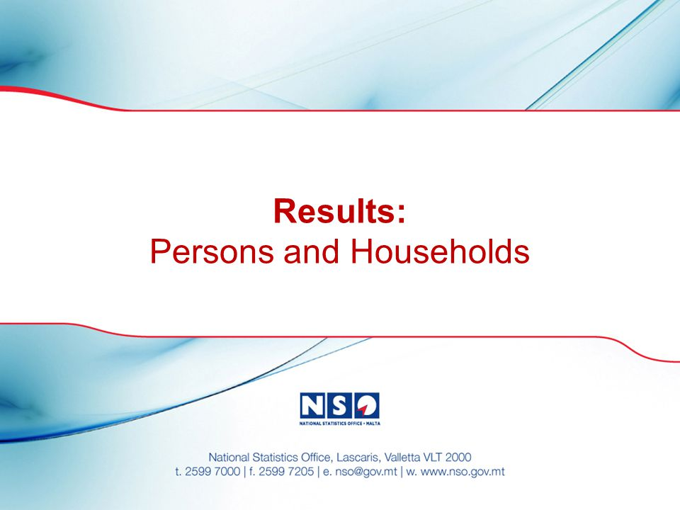 Results: Persons and Households