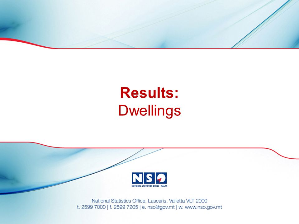 Results: Dwellings