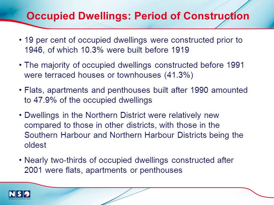 19 per cent of occupied dwellings were constructed prior to 1946, of which 10.3% were built before 1919 The majority of occupied dwellings constructed before 1991 were terraced houses or townhouses (41.3%) Flats, apartments and penthouses built after 1990 amounted to 47.9% of the occupied dwellings Dwellings in the Northern District were relatively new compared to those in other districts, with those in the Southern Harbour and Northern Harbour Districts being the oldest Nearly two-thirds of occupied dwellings constructed after 2001 were flats, apartments or penthouses Occupied Dwellings: Period of Construction