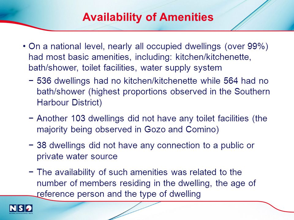 On a national level, nearly all occupied dwellings (over 99%) had most basic amenities, including: kitchen/kitchenette, bath/shower, toilet facilities, water supply system 536 dwellings had no kitchen/kitchenette while 564 had no bath/shower (highest proportions observed in the Southern Harbour District) Another 103 dwellings did not have any toilet facilities (the majority being observed in Gozo and Comino) 38 dwellings did not have any connection to a public or private water source The availability of such amenities was related to the number of members residing in the dwelling, the age of reference person and the type of dwelling Availability of Amenities
