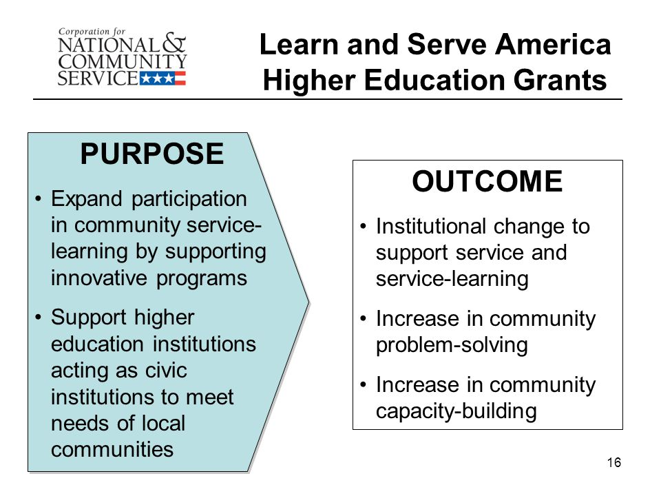 16 Learn and Serve America Higher Education Grants PURPOSE Expand participation in community service- learning by supporting innovative programs Support higher education institutions acting as civic institutions to meet needs of local communities PURPOSE Expand participation in community service- learning by supporting innovative programs Support higher education institutions acting as civic institutions to meet needs of local communities OUTCOME Institutional change to support service and service-learning Increase in community problem-solving Increase in community capacity-building