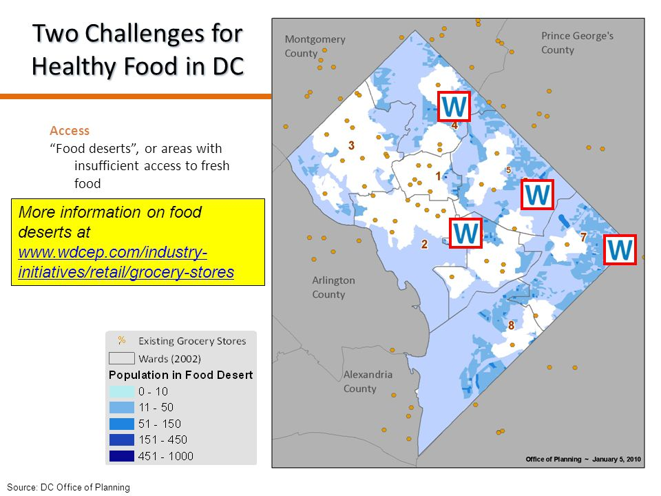 March 2011 Two Challenges for Healthy Food in DC Access Food deserts, or areas with insufficient access to fresh food Source: DC Office of Planning Mo