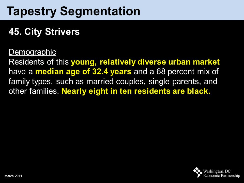 March 2011 Tapestry Segmentation 45. City Strivers Demographic Residents of this young, relatively diverse urban market have a median age of 32.4 year