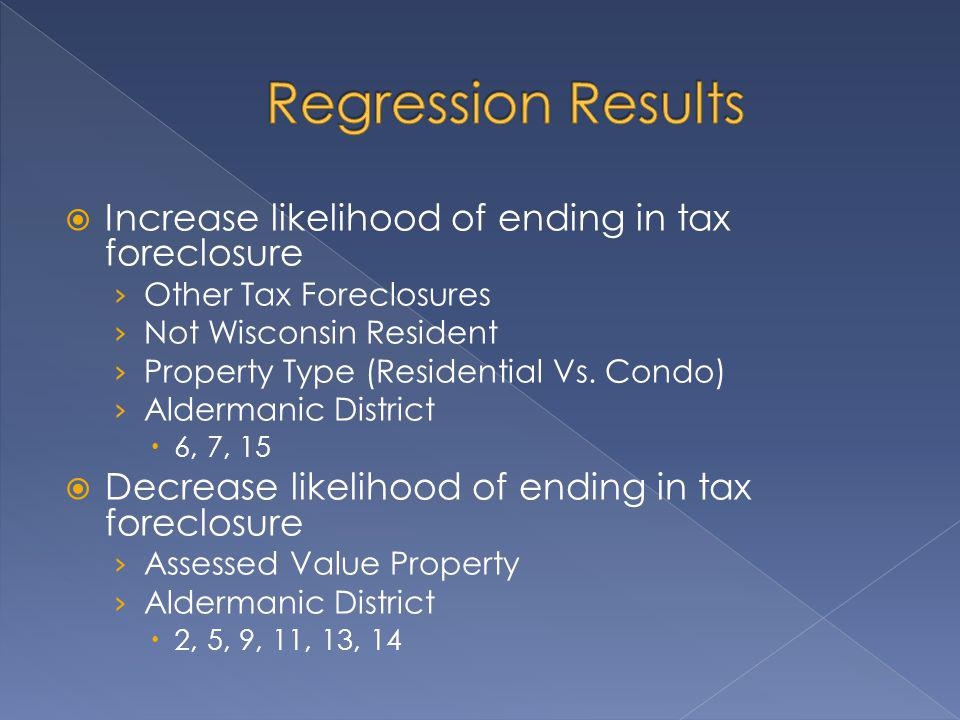 Increase likelihood of ending in tax foreclosure Other Tax Foreclosures Not Wisconsin Resident Property Type (Residential Vs.
