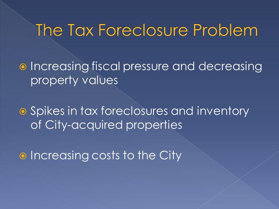 Increasing fiscal pressure and decreasing property values Spikes in tax foreclosures and inventory of City-acquired properties Increasing costs to the City