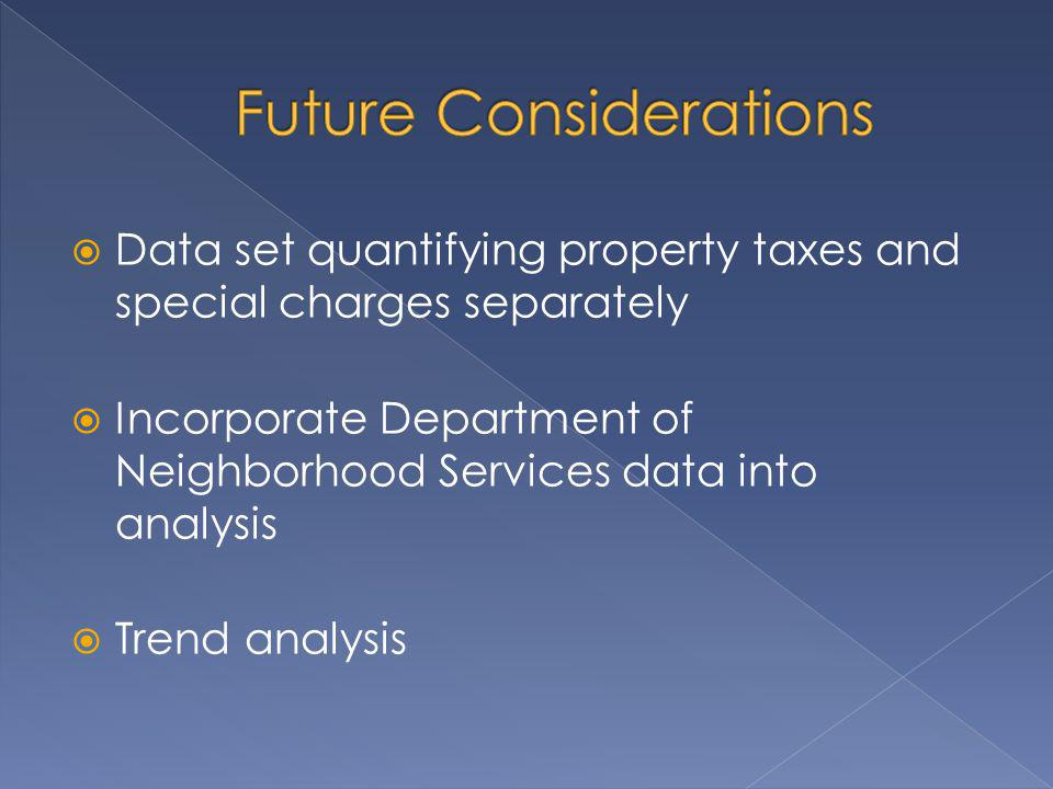 Data set quantifying property taxes and special charges separately Incorporate Department of Neighborhood Services data into analysis Trend analysis
