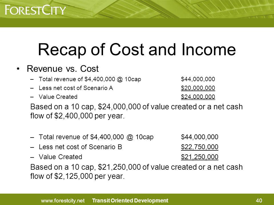 Transit Oriented Development Revenue vs.