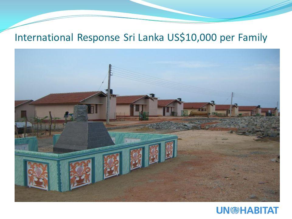 International Response Sri Lanka US$10,000 per Family