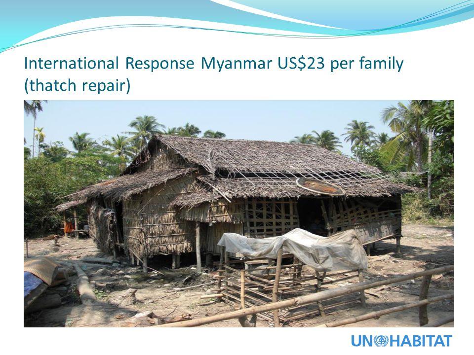 International Response Myanmar US$23 per family (thatch repair)