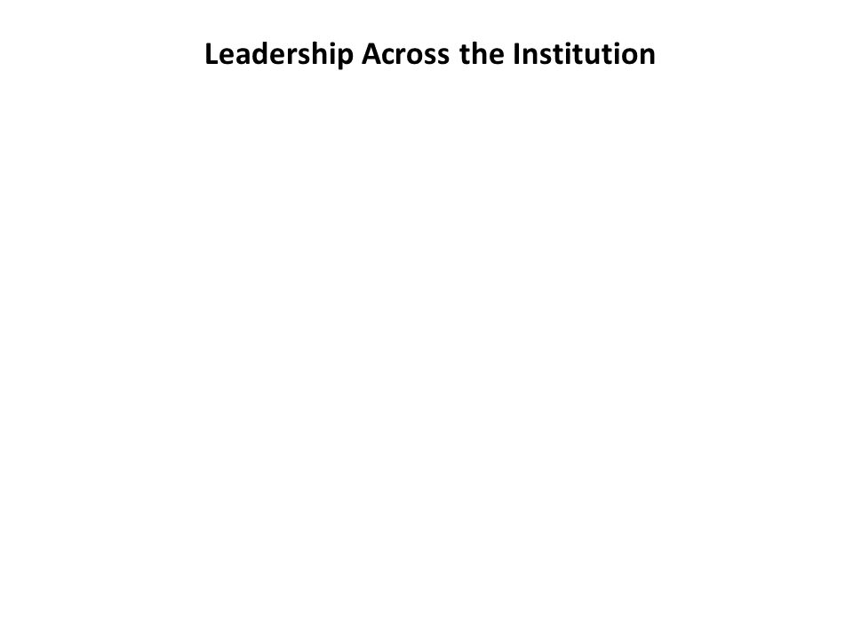 Leadership Across the Institution