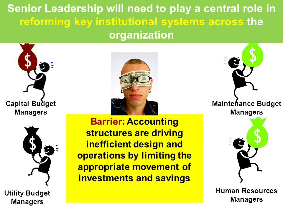 Capital Budget Managers Maintenance Budget Managers Utility Budget Managers Human Resources Managers Barrier: Accounting structures are driving inefficient design and operations by limiting the appropriate movement of investments and savings Senior Leadership will need to play a central role in reforming key institutional systems across the organization