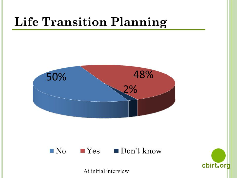 cbirt. org Life Transition Planning At initial interview