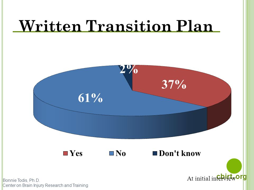 cbirt. org Written Transition Plan At initial interview Bonnie Todis, Ph.D. Center on Brain Injury Research and Training