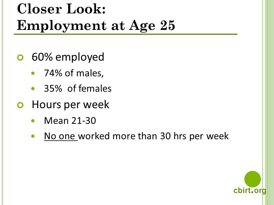 cbirt. org Closer Look: Employment at Age 25 60% employed 74% of males, 35% of females Hours per week Mean 21-30 No one worked more than 30 hrs per we